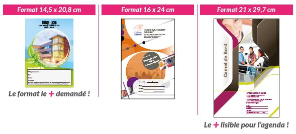 Formats carnets Fuzeau